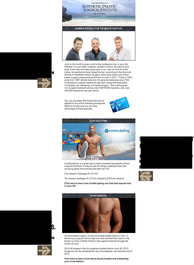 newsletter-advantages