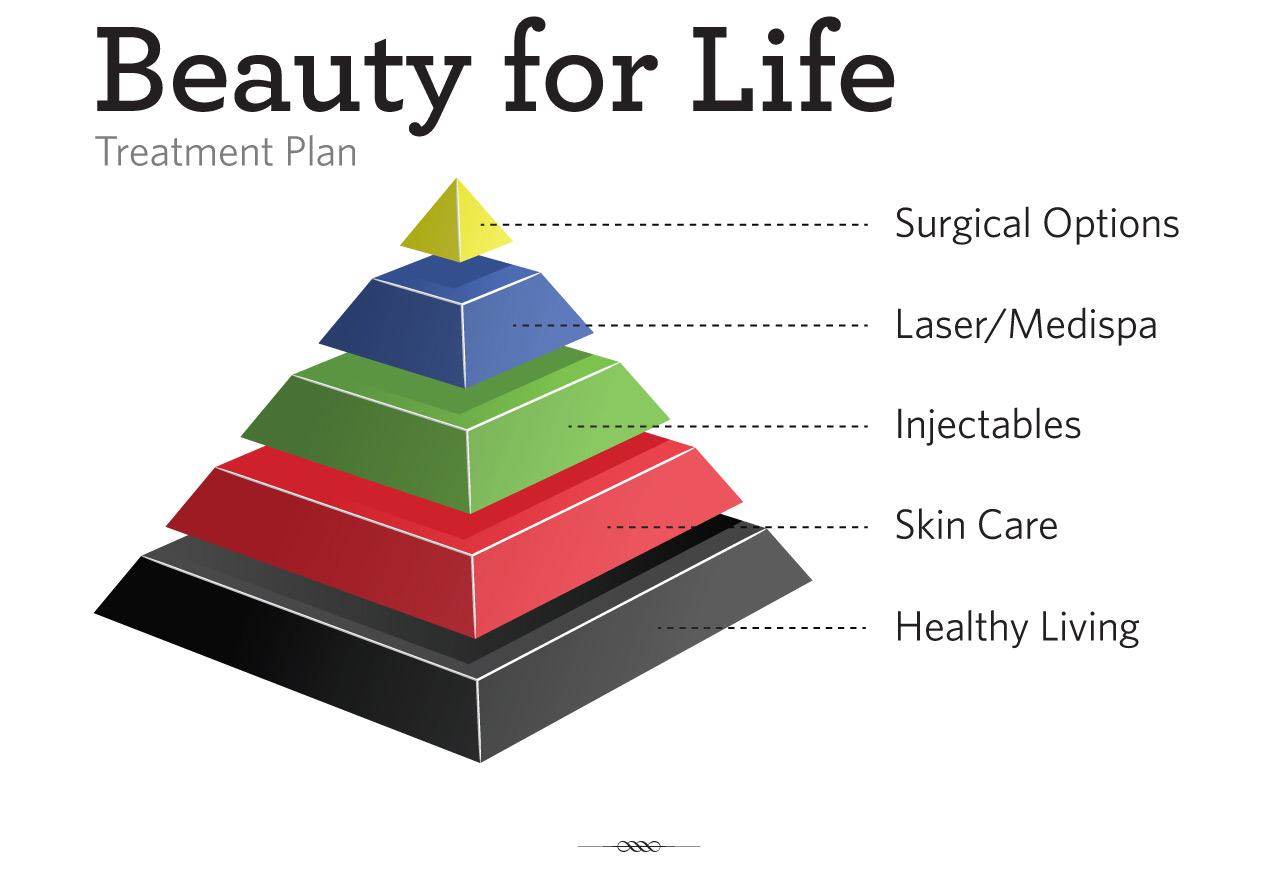 Beauty for Life Pyramid Orange County Laguna Beach CA